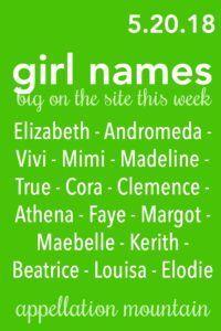 Sunday Summary: Happy Eliza Doolittle Day   Baby Names for