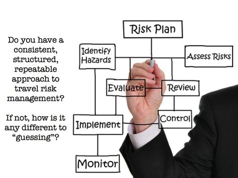 22 best Travel Risk Management Safety and Security images on - risk plan