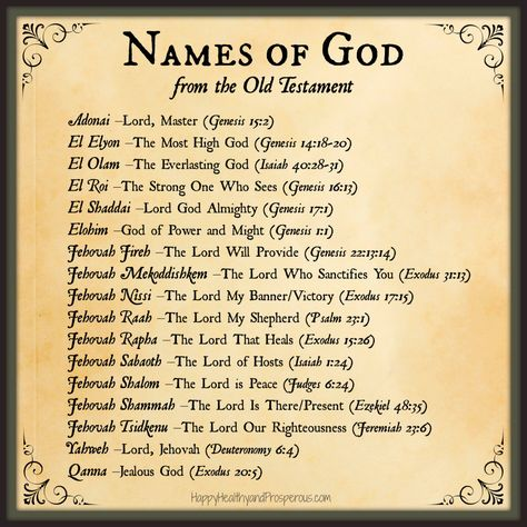 Name Meanings: Old Testament Names of God                                                                                                                                                                                 More
