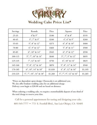 Bread  Cake Price List  FaHion    Cake Pricing And