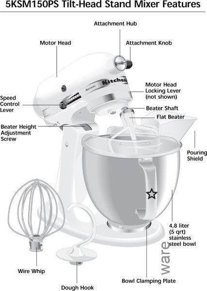 Kitchenaid Batteur Sur Socle Kitchenaid Stand Mixer Jpg Batteur Kitchenaid Kitchenaidstandmixer Kitchen Aid Mixer Recipes Kitchen Aid Kitchen Stand Mixer