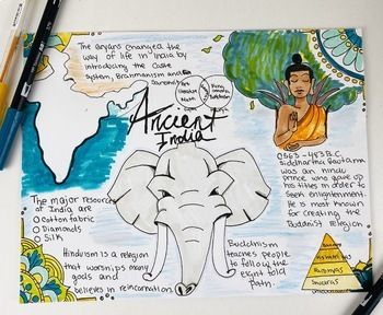 Ancient India One Pager Activity Ancient Civilizations One Pagers Ancient India One Pager One Pagers