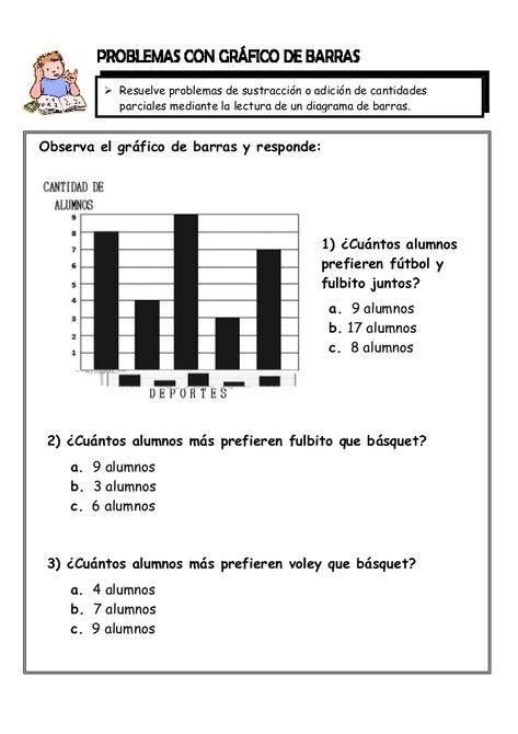  Resuelve problemas de sustracción o adición de cantidades parciales mediante la lectura de un diagrama de barras. Obser...