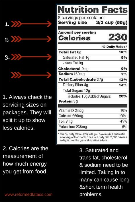 Pin On Everything That Makes Weight Loss Easier