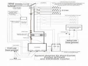 Lister Generator Wiring Diagram Lister Startomatic Wiring Diagram Lister Startomatic Wiring Diagram Diagram Solar Panel System Solar Panel Kits