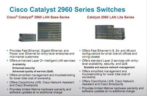 Hi Guys Let S Share The Full Tutorial Of Differences Between Cisco 2960 Vs 2960 S Catalyst Switches The Similarities And Differ Switches Cisco Cisco Switch