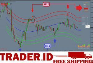 Forex Indicator Simple Analysis For Metatrader 4 Analysis Forex