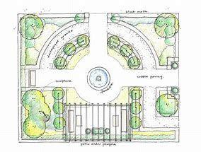 Image Result For Residential Backyard Landscape Plan