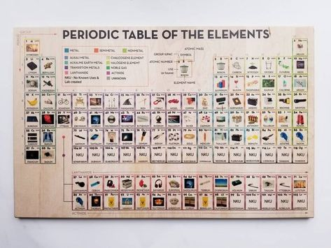 Periodic table wall decor - wall art - periodic table of elements - wooden - periodic table poster - element chart - montessori material
