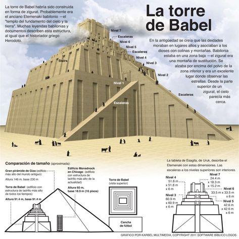 Ilustraciones Cuaderno De Estudio Biblico Arquitectura
