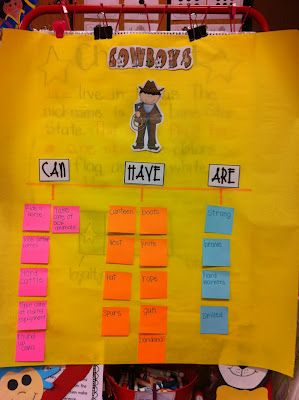 Cowboys...can...have...are tree chart! Love it for Rodeo Week!