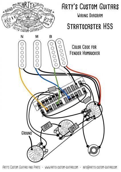 Fender 5 Way Super Switch Humbucker Pickup Wiring Diagram