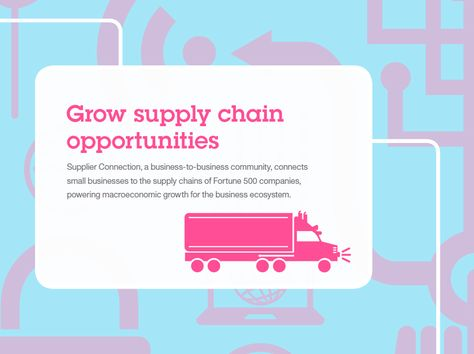 Grow supply chain opportunities.