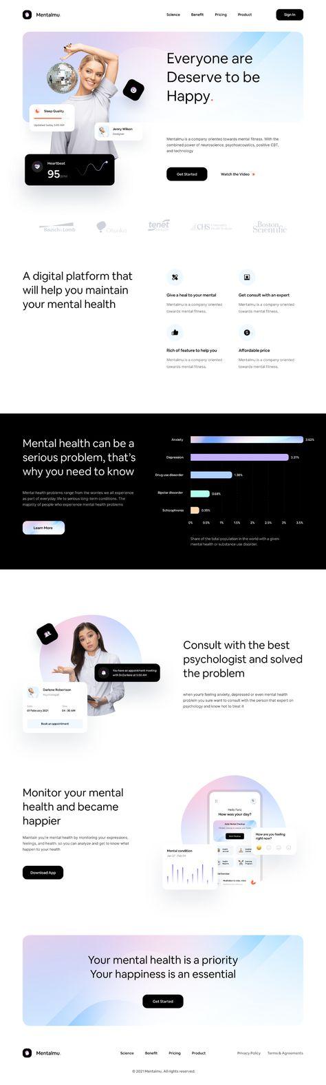 Mentalmu - Mental Health Websites 🧠