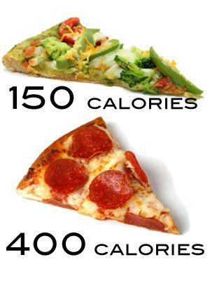 13 Healthy Homemade Pizza Recipes