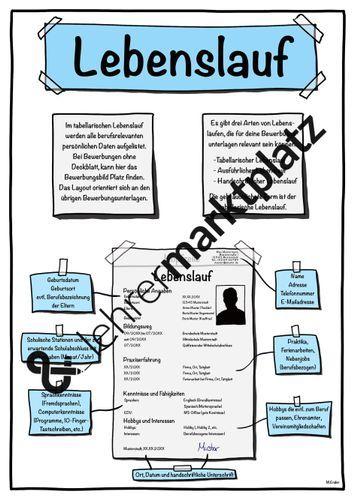 Bewerbung Lebenslauf Bewerbung Unterrichtsmaterial In Den Fachern Arbeitslehre Deutsch In 2021 Bewerbung Lebenslauf Lebenslauf Bewerbung