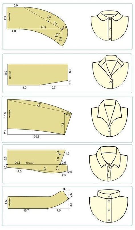 Dress Sewing Patterns, Sewing Patterns Free, Free Sewing, Clothing Patterns, Pattern Sewing, Toddler Dress Patterns, Clothing Ideas, Sewing Hacks, Sewing Tutorials