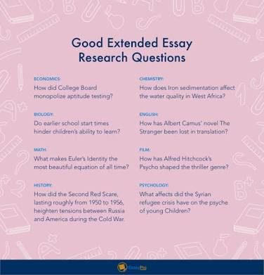 Pin Pa Ib Diploma English Extended Essay Research Questions Question