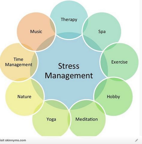 Stress Management Chart  Mental Health Counseling