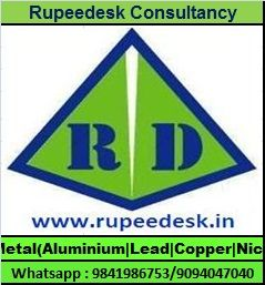 Mcx Commodity Options Tips Free Base Metal Aluminium Lead Copper