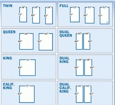 King Size Bed Measurements, What Is The Width Of A Queen Bed