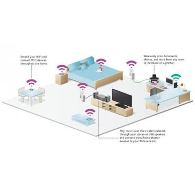 House wifi internet support network cabling in palm jumeirah Dubai