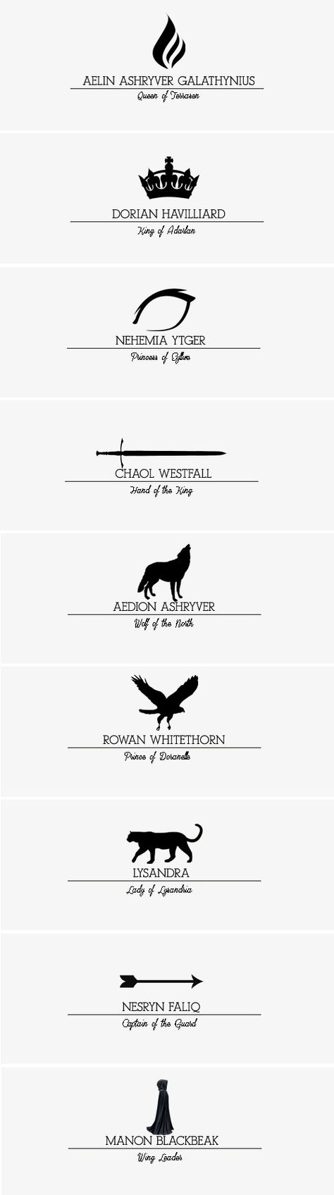 Minimalist Posters > Throne of Glass Characters