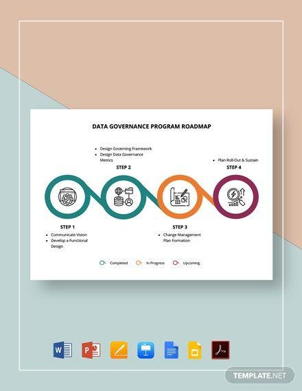 Us Road Map Pdf Download Instantly Download Data Governance Program Roadmap Template