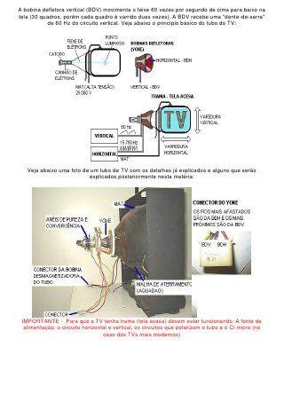 Curso Para Conserto De Tv Electronic Circuit Projects Crt Tv Sony Led Tv