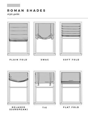 Different Types Of Window Blinds.What Are The Different Types Of Window Blinds Diy Blinds