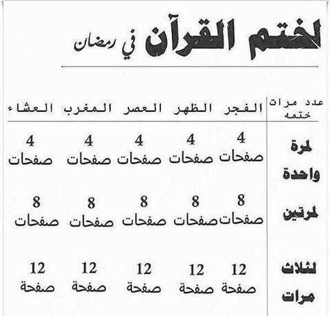 صور مضحكة صور اطفال صور و حكم موقع صور Arabic Quotes Islam Beliefs Wisdom Quotes Life Quran Verses