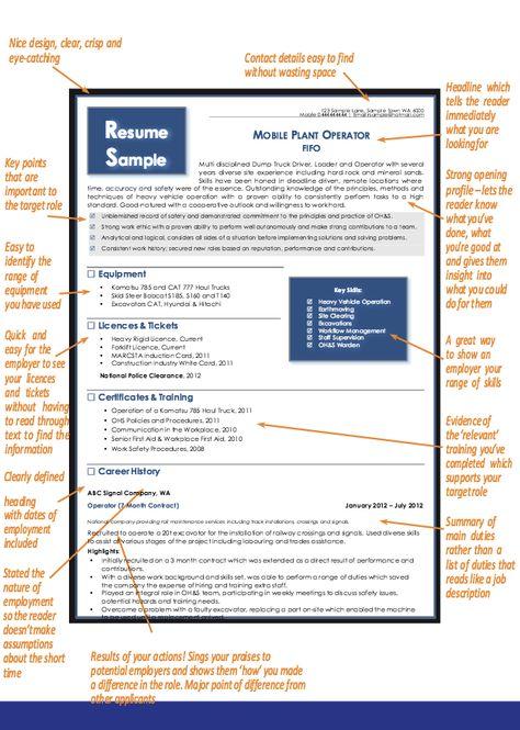 Mobile Plant Operator Fifo Resume - http\/\/resumesdesign - mobile resume