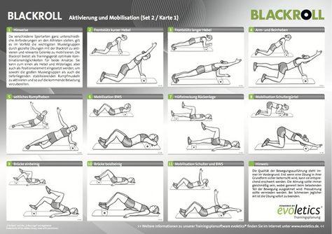 Einfache schatische Übungsanleitung für Faszientraining mit der Blackroll http://www.claptzu.de/artzt-vitality-faszien-blackroll.html