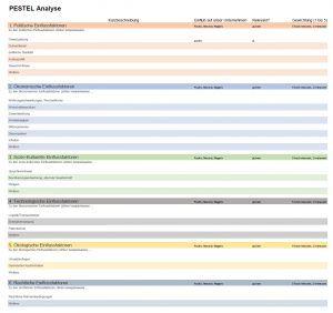 Vorlage Pestelanalyse Vorlagen Unternehmungen Analysieren