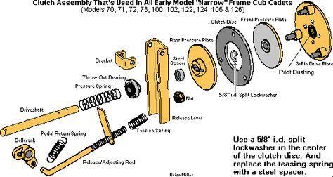 Farmall Cub Tractor Wiring Diagram