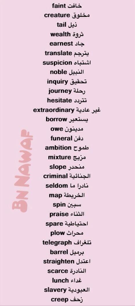 Embedded English Language Learning Grammar Learn English Words Learn English