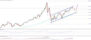 tradingview cryptocurrency market
