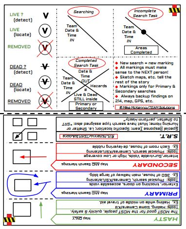 Preliminary Damage Assessment Pocket Card for Disaster Response - fema application form