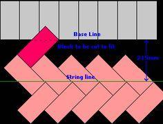 Aj Mccormack And Son Setting Out Herringbone Paving Herringbone Brick Pattern Brick Patterns Brick