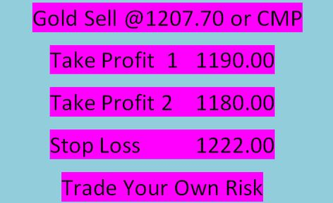 Forex trading without registration