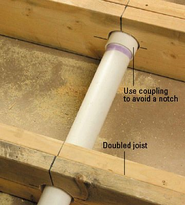 Must Know Plumbing Codes For A Successful Remodel Diy Plumbing Plumbing Plumbing Drains
