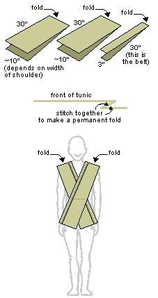 Tissu Jedi Tunique.  Coudre le pli de la tunique en place pour donner l'apparence de plusieurs couches.  Comment la tunique Jedi doit vous regarder