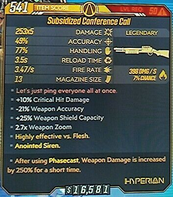 Borderlands 3 Anointed 250 Siren Subsidized Conference Call