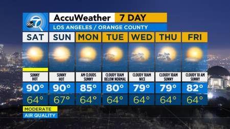 Mega Doppler 7000 Hd Los Angeles Weather News Abc7 Los Angeles Saturday July 11 2020 Omg 90 Degrees Is Too Hot At In 2020 Weather News Weather Los Angeles