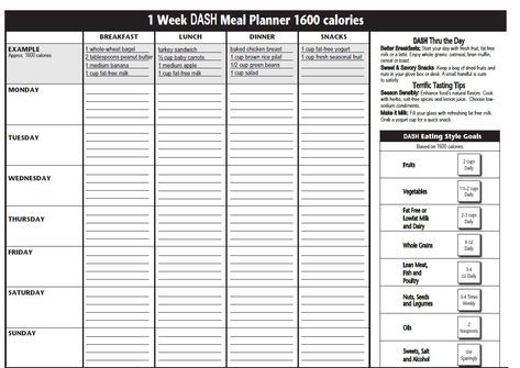 Image result for printable dash diet phase 1 forms diet plans image result for printable dash diet phase 1 forms diet plans pinterest dash diet dash diet recipes and clean eating fandeluxe Gallery