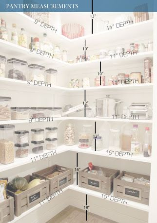 Image Result For Dimensions Of Walk In Pantry Australia Pantry