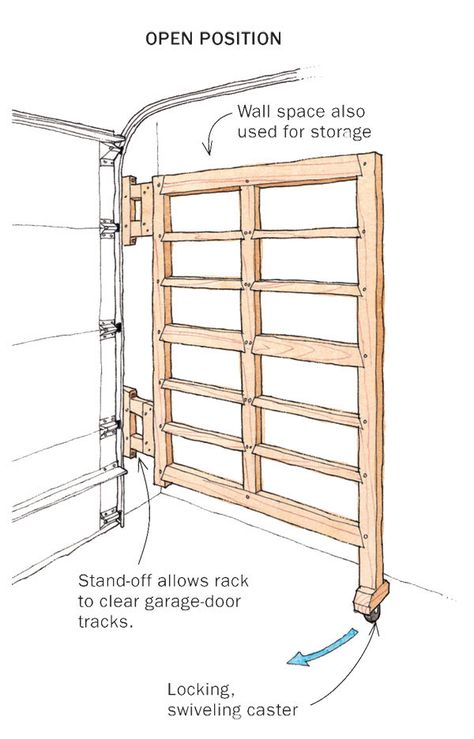Looking for good tool storage system, but don't have the wall space for lots of hanging racks and panels? This swinging rack might be your perfect tool storage solution. Learn how to build a system that will add wall space to a tiny shop. Garage Workshop Plans, Workshop Layout, Workshop Storage, Workshop Organization, Garage Organisation, Diy Garage Storage, Storage Hacks, Shoe Storage, Wall Storage