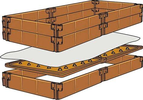 Finden Sie Juwel Terrassenbeet Balkonbeet 130x60x54 Terracotta Hochbeet Terrasse Bei Ebay In Der Kategorie Garten Terrasse Pflanzzubehor Korbe Blum In 2020 Terracotta