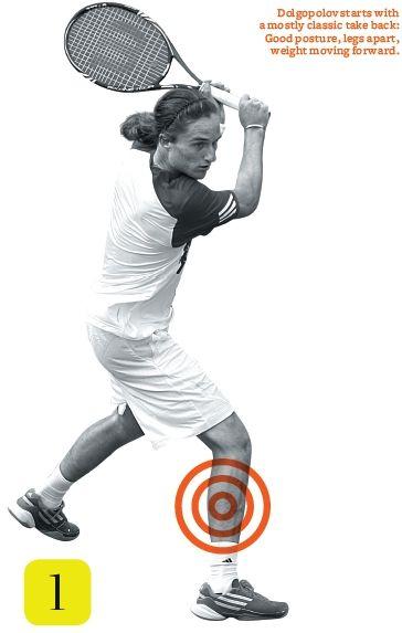Dolgopolov tennis youtube tips