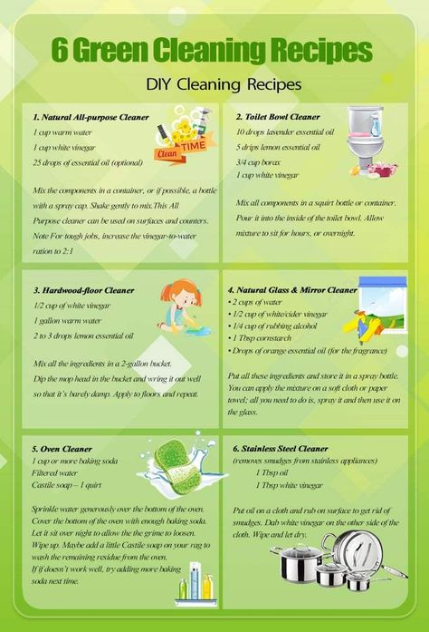6 Green cleaning bathroom tips to make
